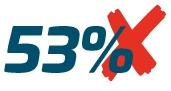 53 Per Cent