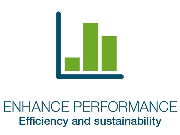 Enhance Performance